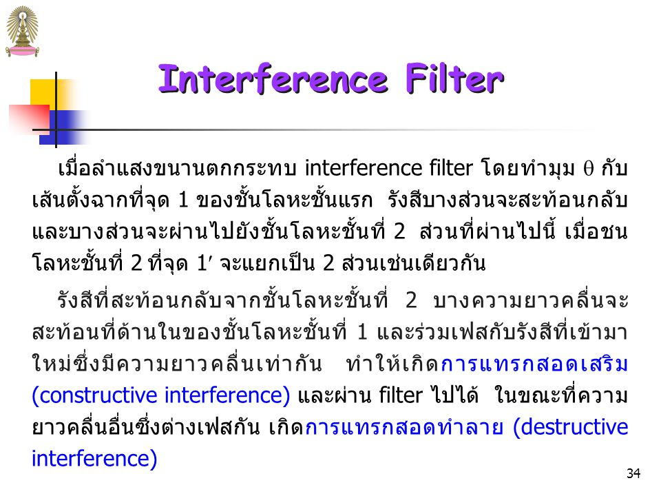 Interference Filter