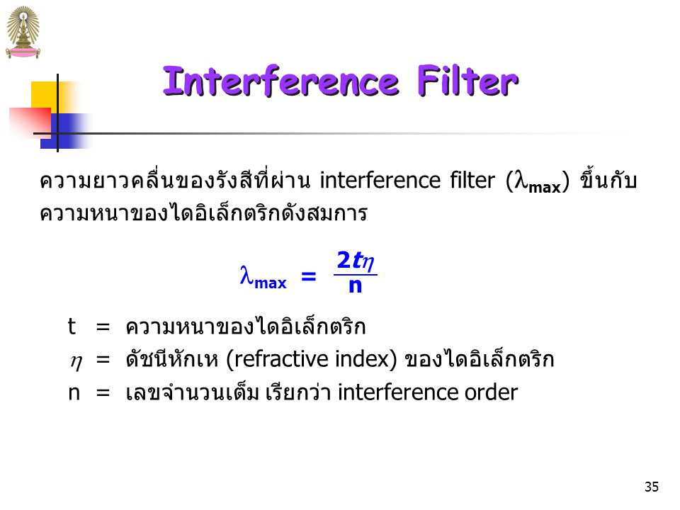 Interference Filter max =