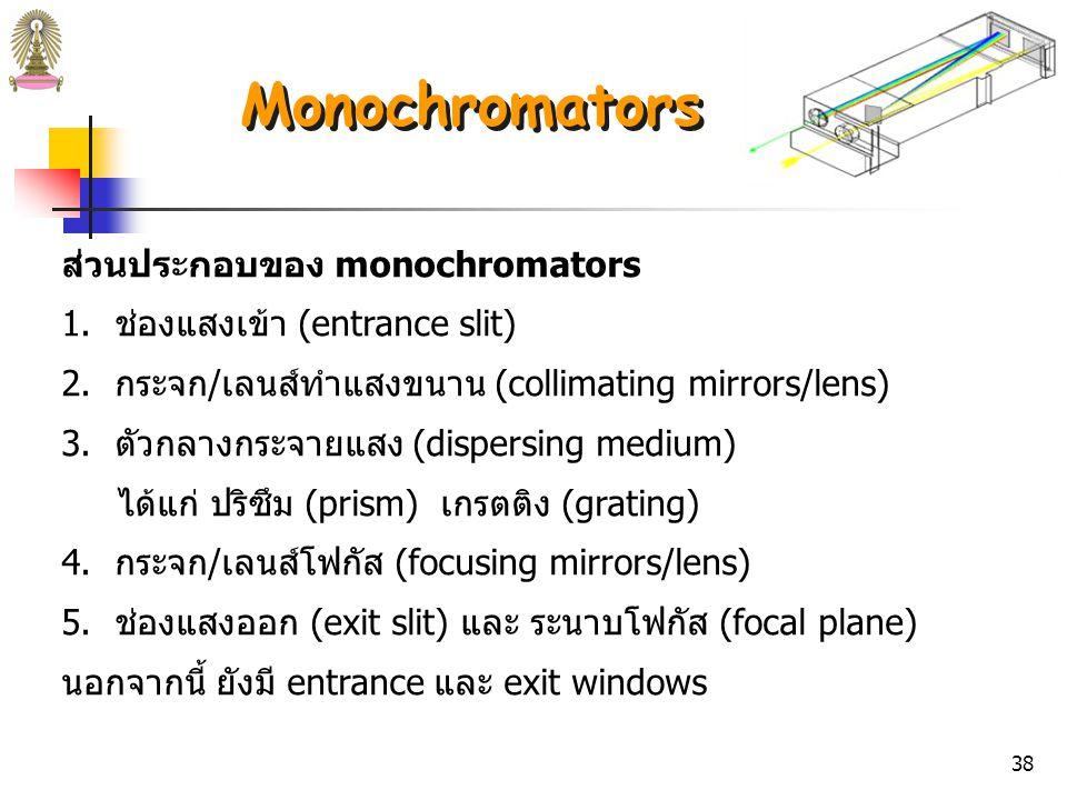 Monochromators ส่วนประกอบของ monochromators