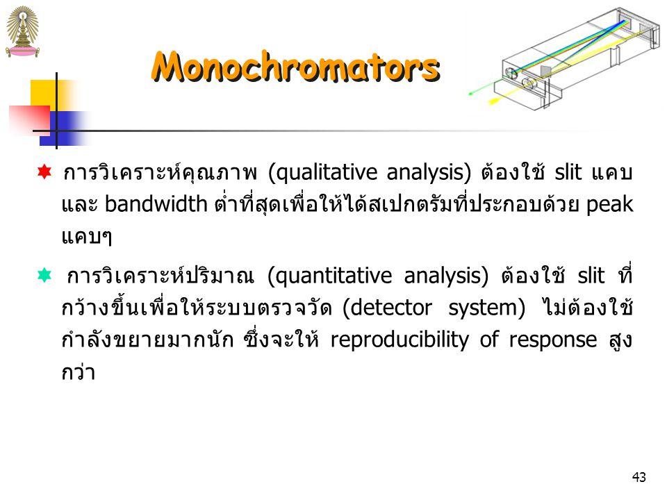 Monochromators  การวิเคราะห์คุณภาพ (qualitative analysis) ต้องใช้ slit แคบและ bandwidth ต่ำที่สุดเพื่อให้ได้สเปกตรัมที่ประกอบด้วย peak แคบๆ.