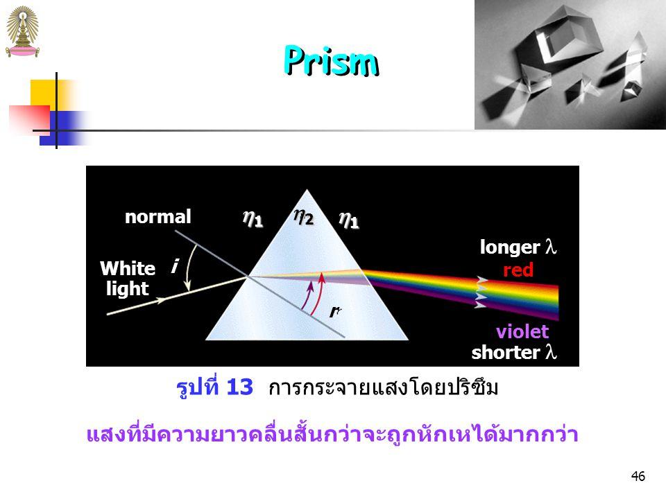 Prism 1 2 รูปที่ 13 การกระจายแสงโดยปริซึม