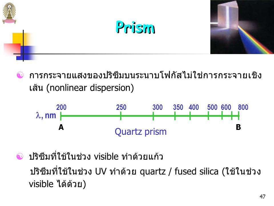Prism การกระจายแสงของปริซึมบนระนาบโฟกัสไม่ใช่การกระจายเชิงเส้น (nonlinear dispersion)