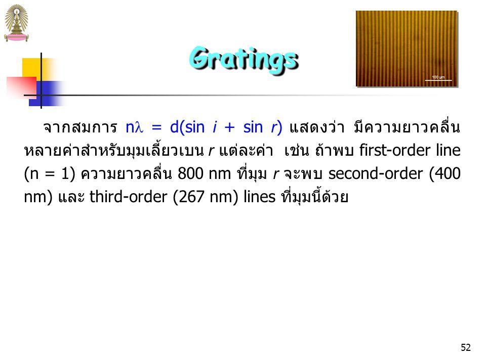 Gratings