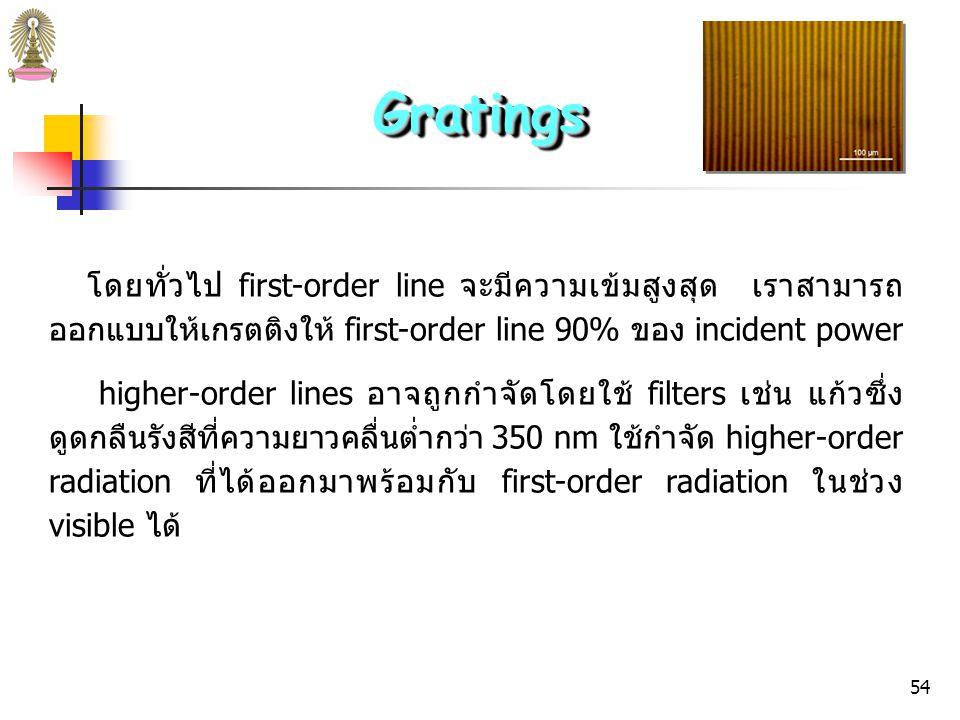 Gratings โดยทั่วไป first-order line จะมีความเข้มสูงสุด เราสามารถออกแบบให้เกรตติงให้ first-order line 90% ของ incident power.