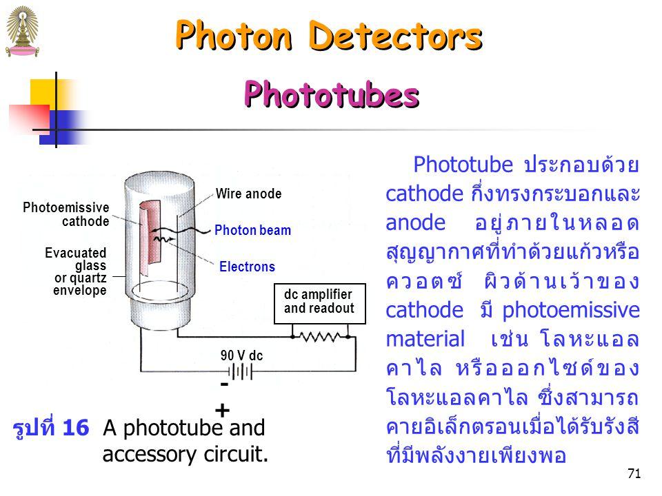 Photon Detectors Phototubes