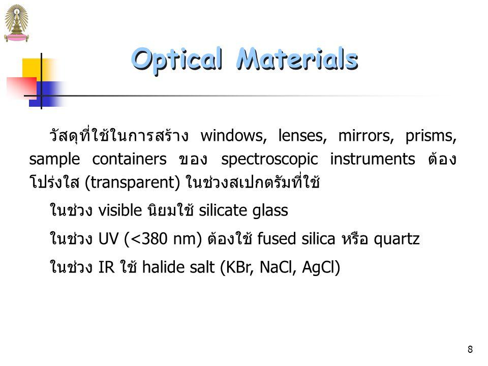 Optical Materials