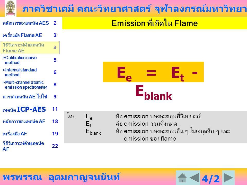 Emission ที่เกิดใน Flame
