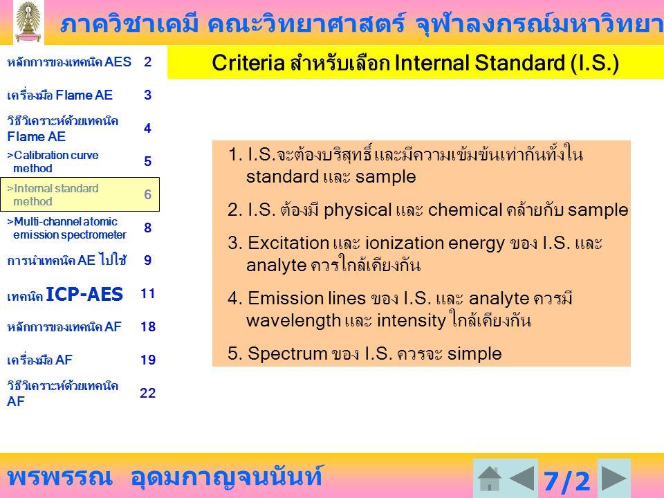 Criteria สำหรับเลือก Internal Standard (I.S.)