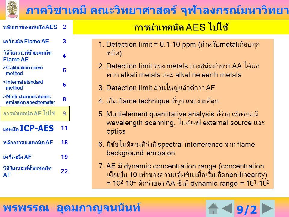 การนำเทคนิค AES ไปใช้ 1. Detection limit = 0.1-10 ppm.(สำหรับmetalเกือบทุกชนิด)