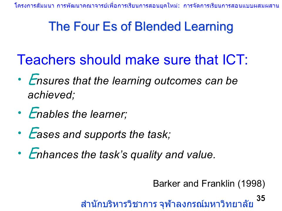 The Four Es of Blended Learning