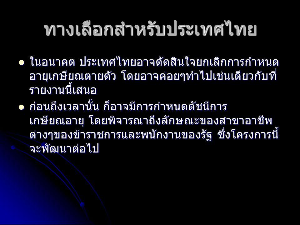 ทางเลือกสำหรับประเทศไทย