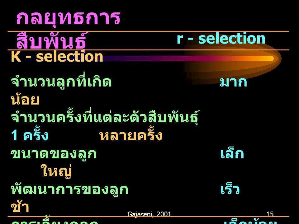 กลยุทธการสืบพันธุ์ r - selection K - selection