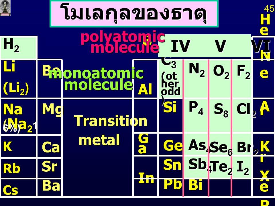โมเลกุลของธาตุ IV V VI VII polyatomic molecule monoatomic C3 molecule
