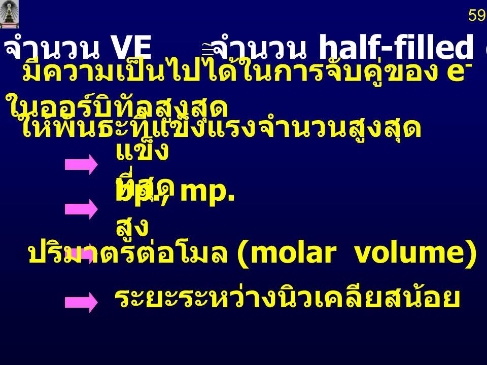 ธาตุที่มีจำนวน VE จำนวน half-filled orbital