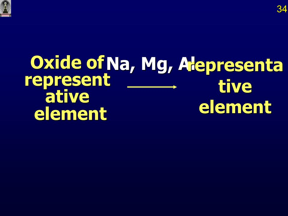 Oxide of representative representative element