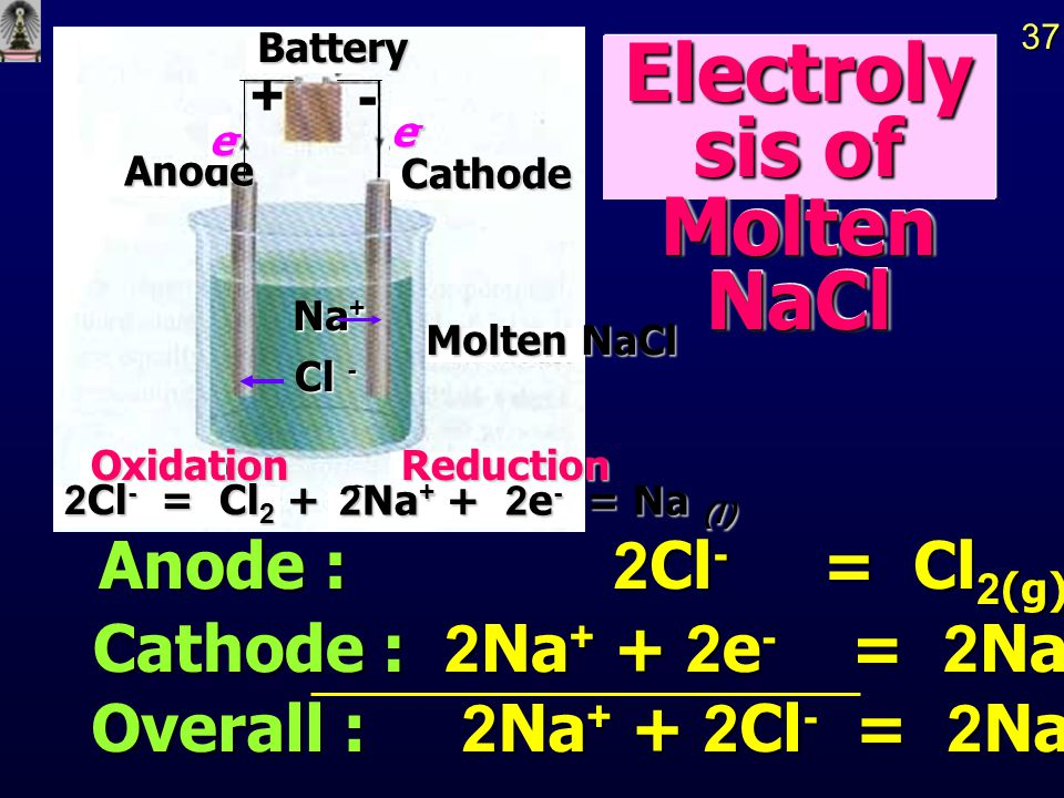 Electrolysis of Molten NaCl