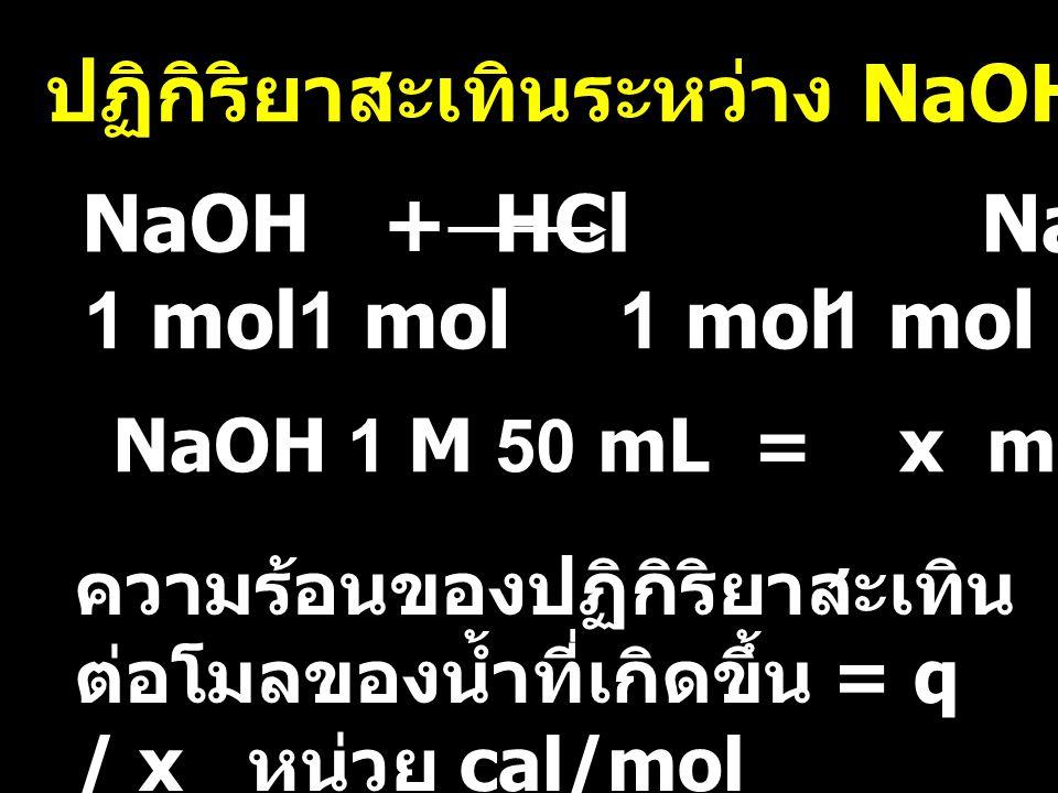 ปฏิกิริยาสะเทินระหว่าง NaOH กับ HCl