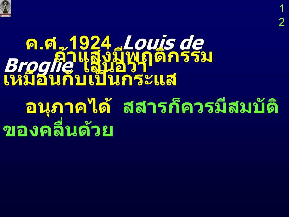 ค.ศ. 1924 Louis de Broglie เสนอว่า
