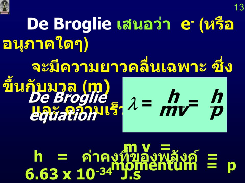 l = = h mv p De Broglie เสนอว่า e- (หรืออนุภาคใดๆ)