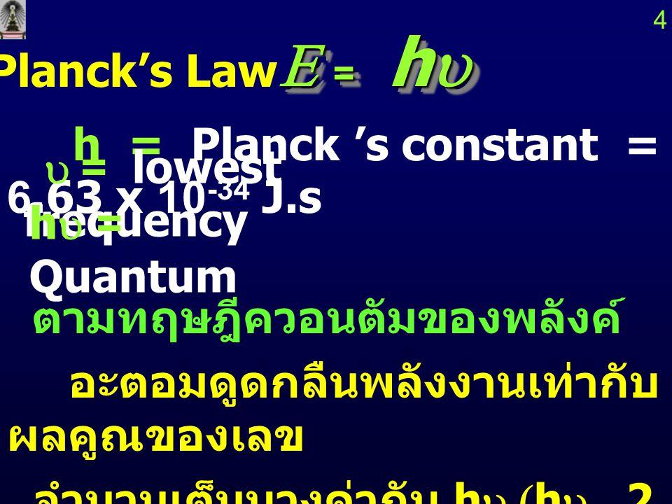 E = hu Planck's Law h = Planck 's constant = 6.63 x 10-34 J.s