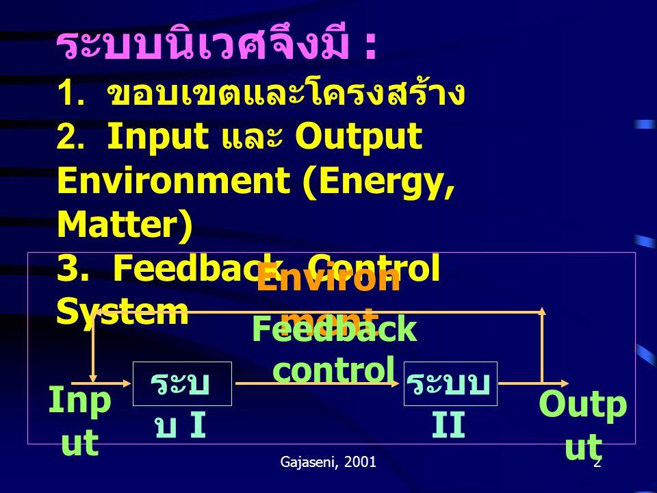 ระบบนิเวศจึงมี : Environment 1. ขอบเขตและโครงสร้าง