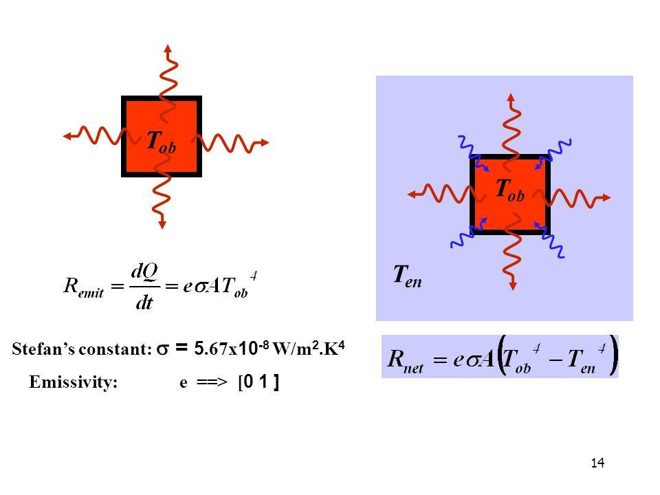 Stefan's constant: s = 5.67x10-8 W/m2.K4