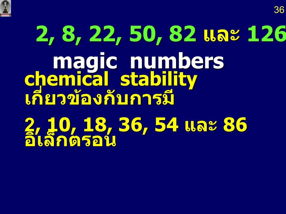 2, 8, 22, 50, 82 และ 126 เรียกว่า magic numbers