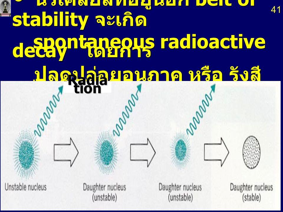 spontaneous radioactive decay โดยการ