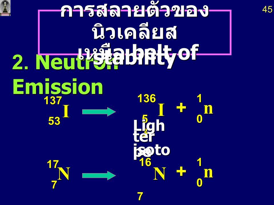 การสลายตัวของนิวเคลียส เหนือ belt of stability