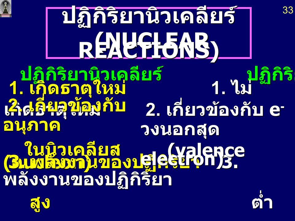 ปฏิกิริยานิวเคลียร์ (NUCLEAR REACTIONS)