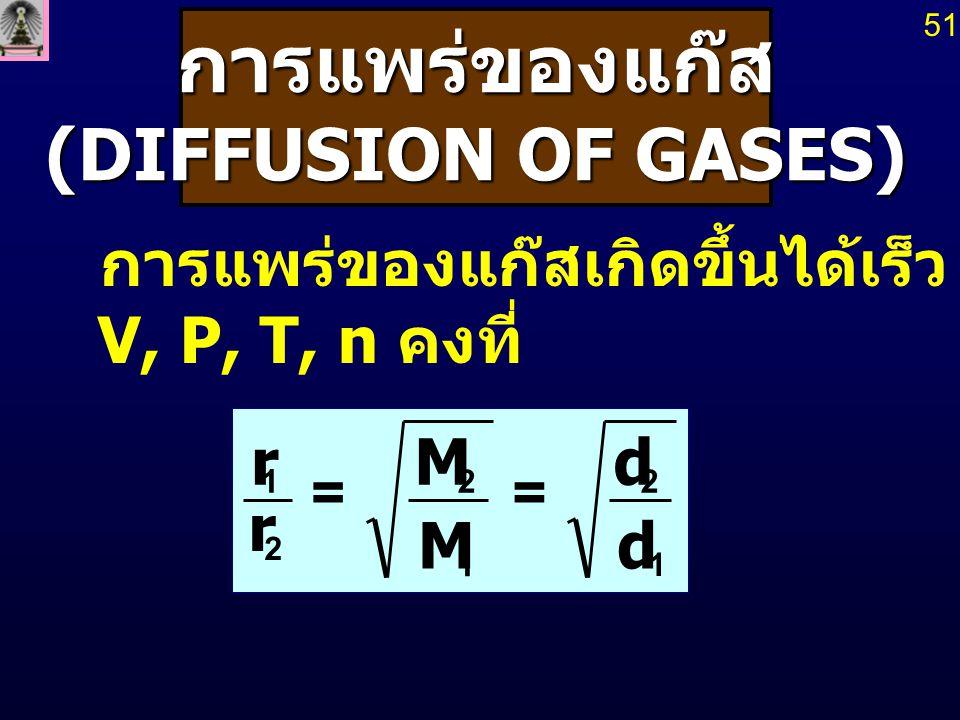 การแพร่ของแก๊ส (DIFFUSION OF GASES)
