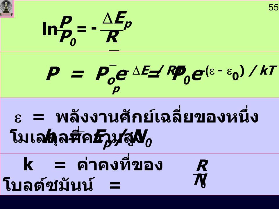 P = Poe- DE / RT = P0e-(e - e0) / kT h = Ep / N0 P0 P = ln RT DEp -