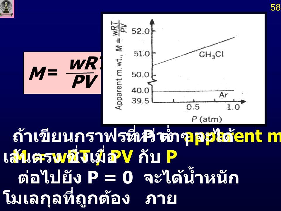 wRT = M PV ถ้าเขียนกราฟระหว่าง apparent molecular weight