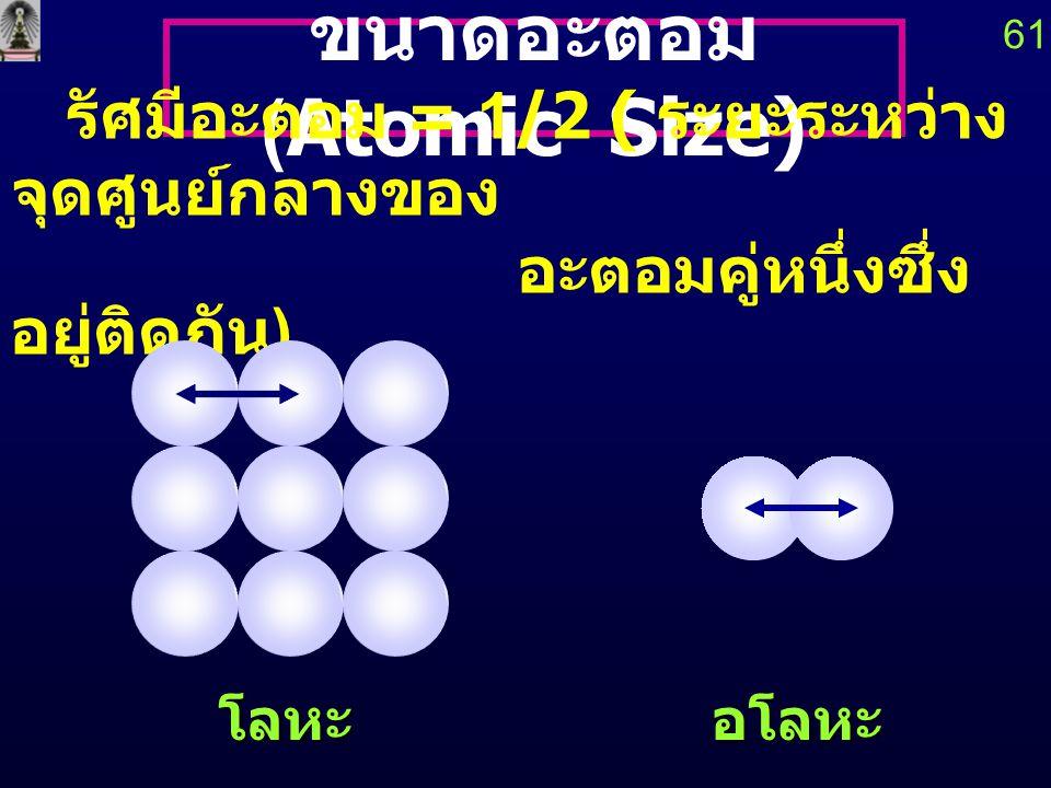 ขนาดอะตอม (Atomic Size)