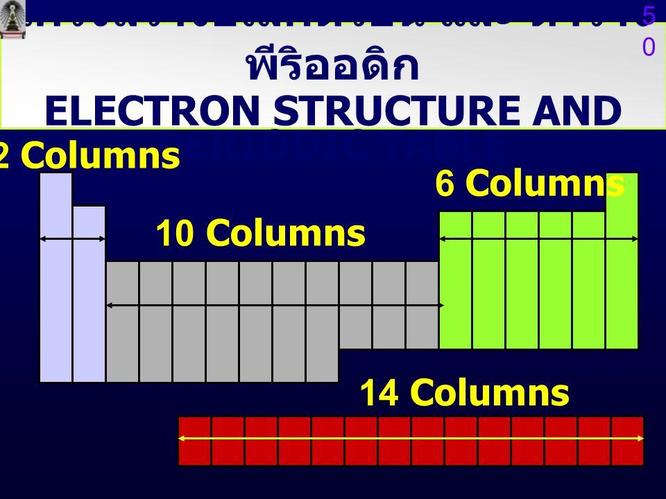 โครงสร้างอิเล็กตรอน และ ตารางพีริออดิก