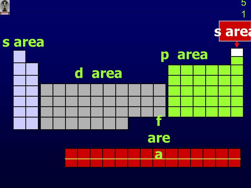 51 s area d area p area f area