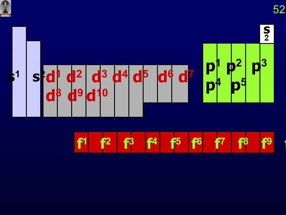 52 s1 s2. d1 d2 d3 d4 d5 d6 d7 d8 d9 d10. s2.