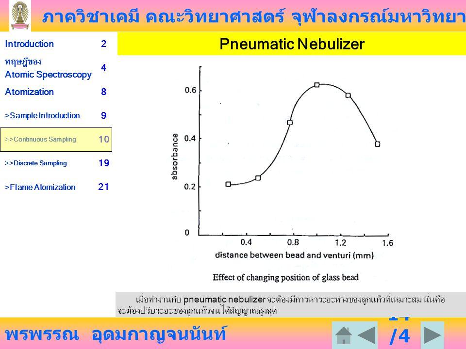 Pneumatic Nebulizer เมื่อทำงานกับ pneumatic nebulizer จะต้องมีการหาระยะห่างของลูกแก้วที่เหมาะสม นั่นคือจะต้องปรับระยะของลูกแก้วจนได้สัญญาณสูงสุด.