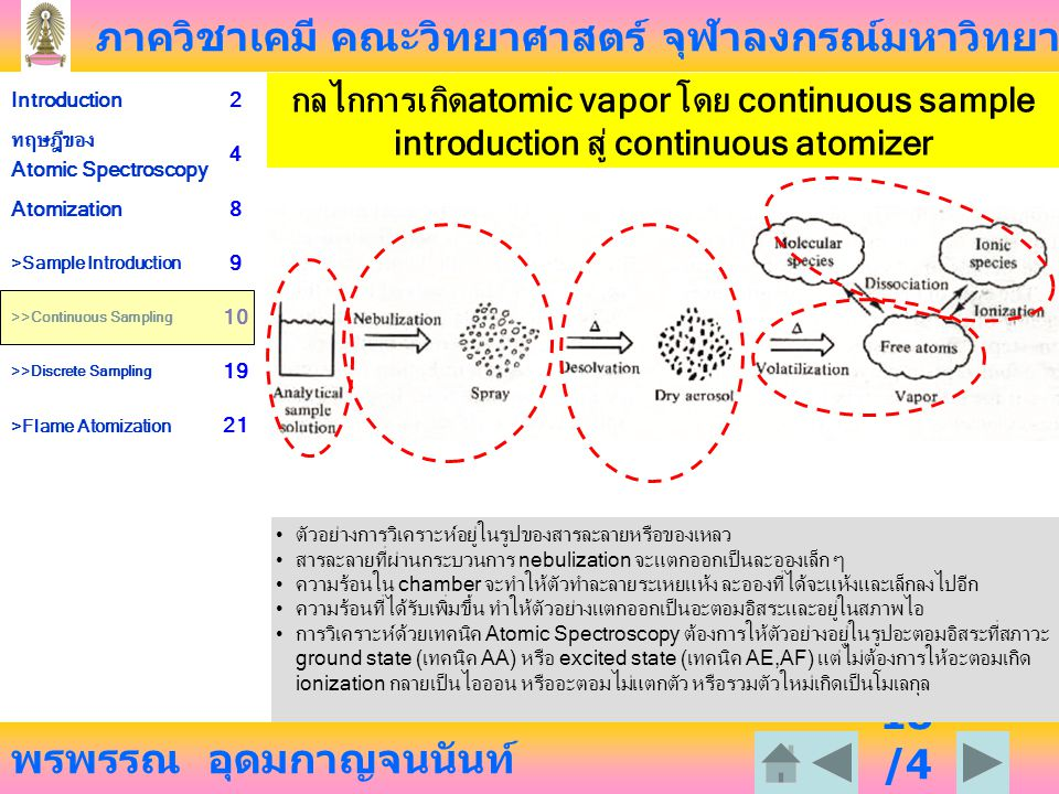 กลไกการเกิดatomic vapor โดย continuous sample introduction สู่ continuous atomizer