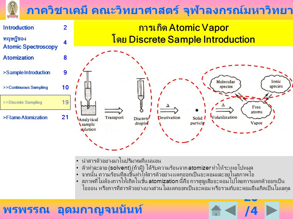 โดย Discrete Sample Introduction