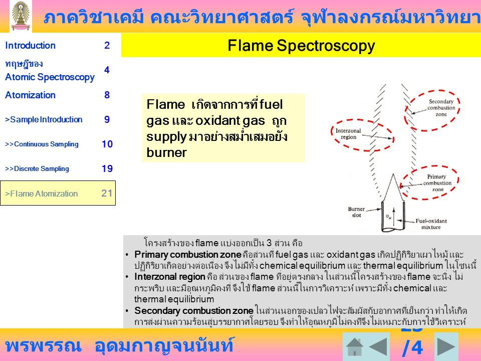 Flame Spectroscopy Flame เกิดจากการที่ fuel gas และ oxidant gas ถูก supply มาอย่างสม่ำเสมอยังburner.