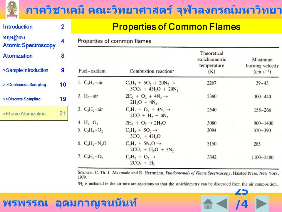 Properties of Common Flames