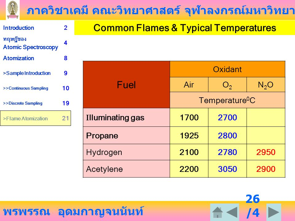 Common Flames & Typical Temperatures