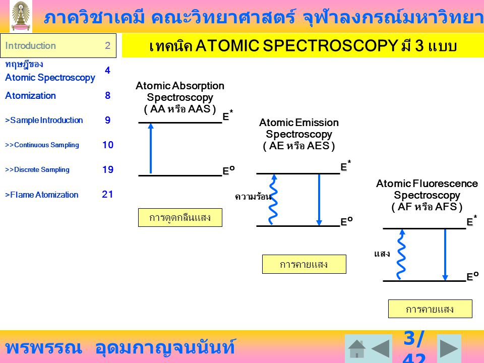 เทคนิค ATOMIC SPECTROSCOPY มี 3 แบบ Atomic Emission Spectroscopy