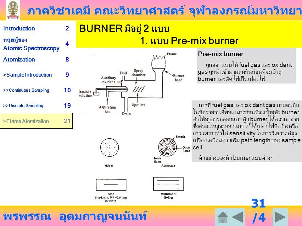 BURNER มีอยู่ 2 แบบ 1. แบบ Pre-mix burner Pre-mix burner