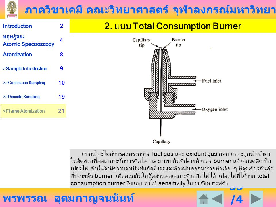 2. แบบ Total Consumption Burner