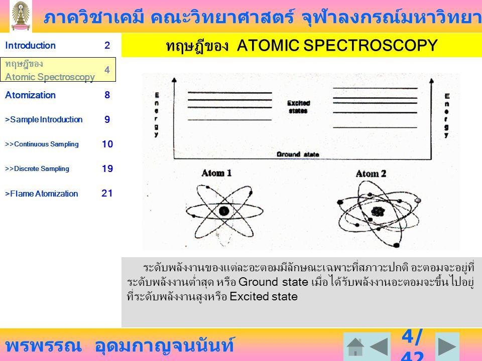 ทฤษฎีของ ATOMIC SPECTROSCOPY