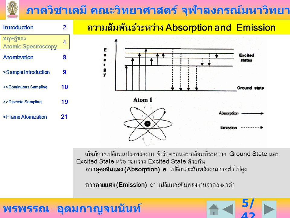 ความสัมพันธ์ระหว่าง Absorption and Emission