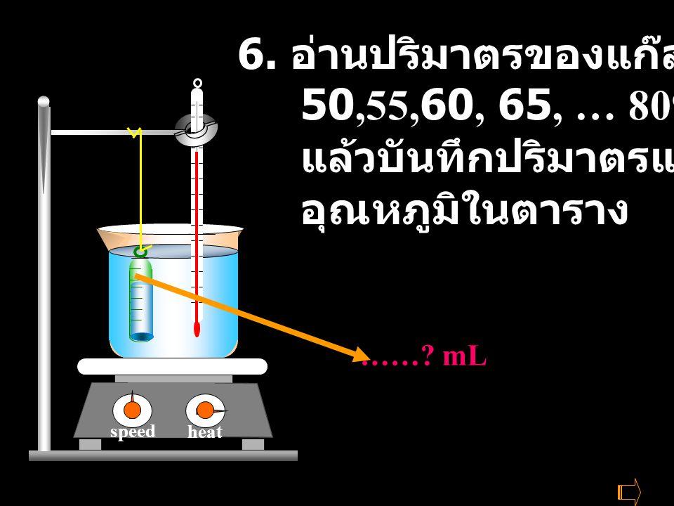 6. อ่านปริมาตรของแก๊สผสมที่ 50,55,60, 65, … 80oC แล้วบันทึกปริมาตรและ