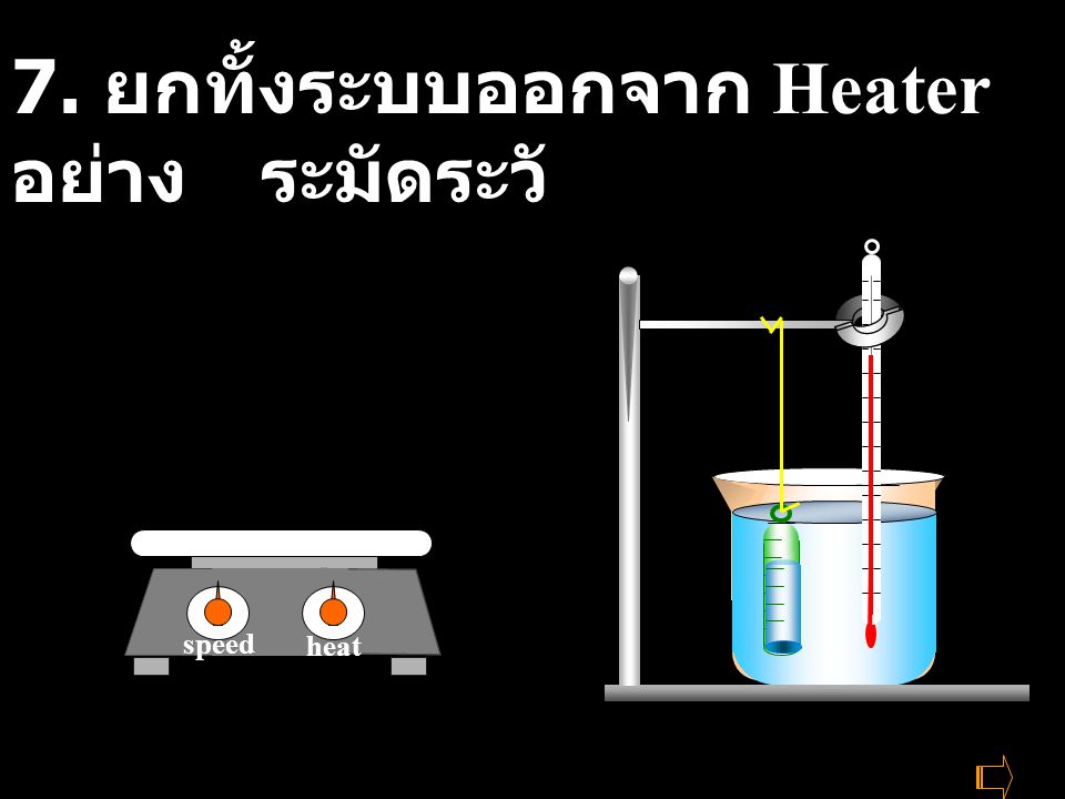 7. ยกทั้งระบบออกจาก Heater อย่าง ระมัดระวัง